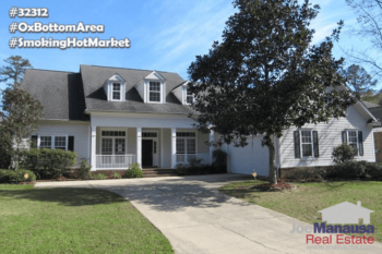A detailed review of the real estate market in Tallahassee